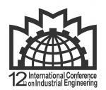 فراخوان مقاله دوازدهمین کنفرانس بین المللی مهندسی صنایع - بهمن 94